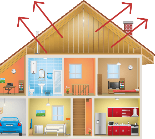 great northern insulation attic insulation ontario contractor spray foam infographic losing air heat ac