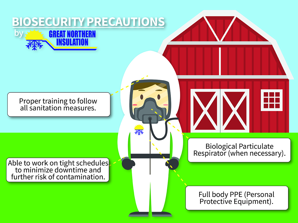 Biosecurity precautions