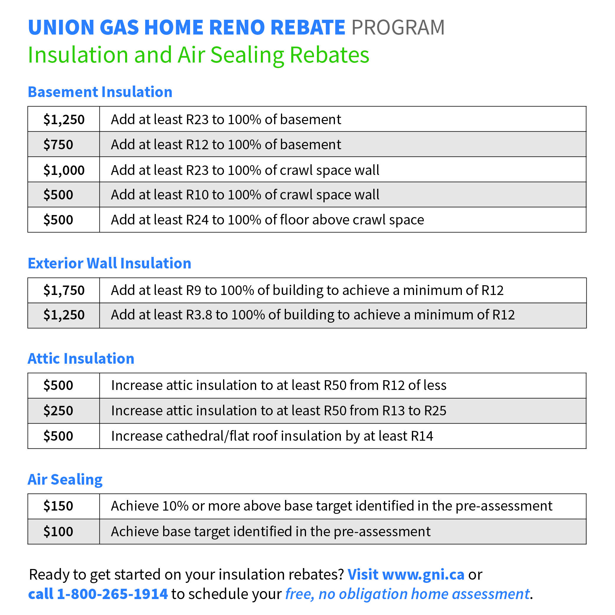 GreenON Rebates Have Closed | Other Energy Rebates Available