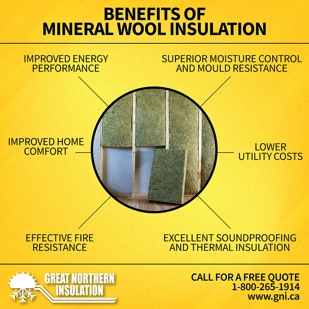 benefits of mineral wool insulation