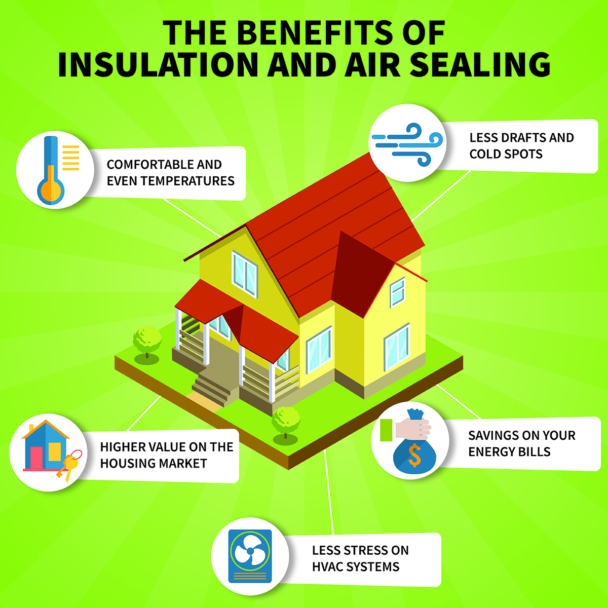 eco insulation and the benefits of insulation and air sealing